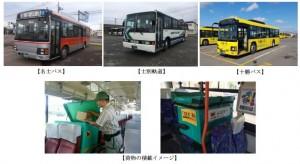 20160928ヤマト運輸